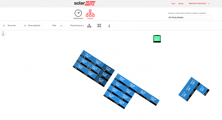 SolarEdge monitoring platform, Canadian solar panel production overview
